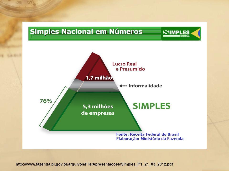 http://www.fazenda.pr.gov.br/arquivos/File/Apresentacoes/Simples_P1_21_03_2012.pdf
