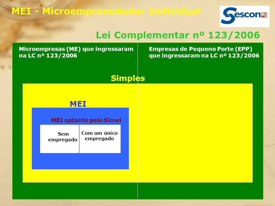 157 MEI - Microempreendedor Individual Simples Nacional Lei Complementar nº 123/2006 MEI MEI optante pelo Simei Sem empregado Com um único empregado M