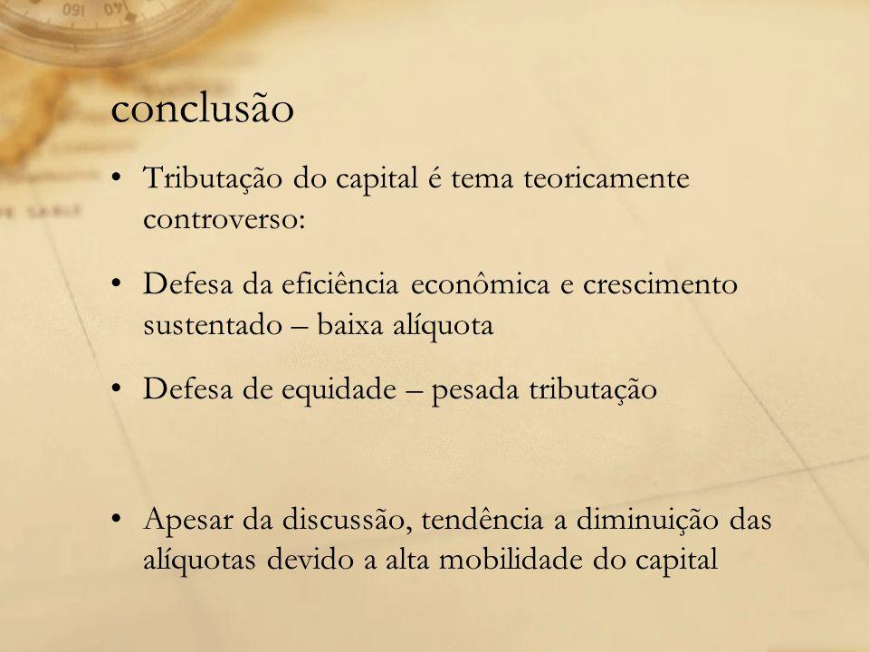 conclusão Tributação do capital é tema teoricamente controverso: Defesa da eficiência econômica e crescimento sustentado – baixa alíquota Defesa de eq