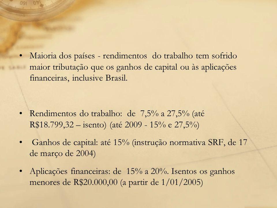 Maioria dos países - rendimentos do trabalho tem sofrido maior tributação que os ganhos de capital ou às aplicações financeiras, inclusive Brasil. Ren
