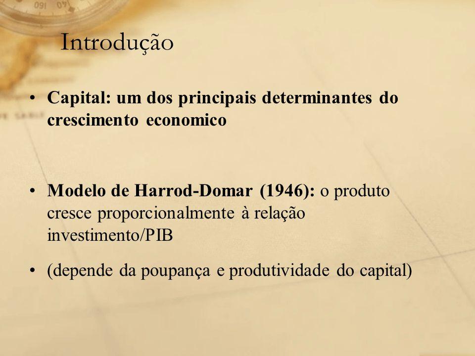 Introdução Capital: um dos principais determinantes do crescimento economico Modelo de Harrod-Domar (1946): o produto cresce proporcionalmente à relaç