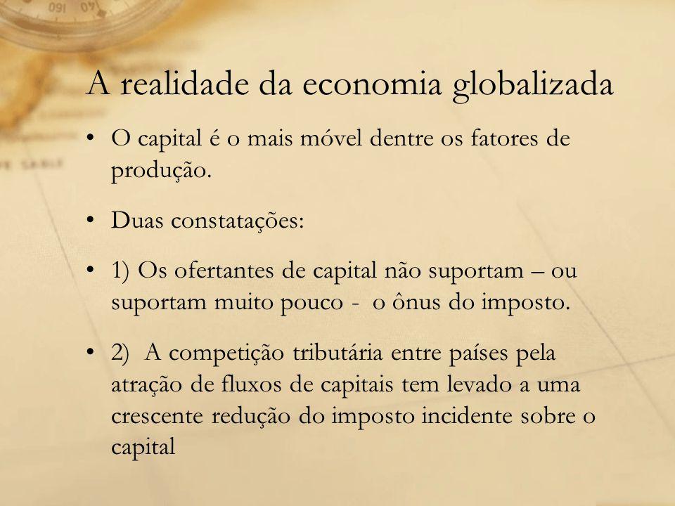 A realidade da economia globalizada O capital é o mais móvel dentre os fatores de produção. Duas constatações: 1) Os ofertantes de capital não suporta