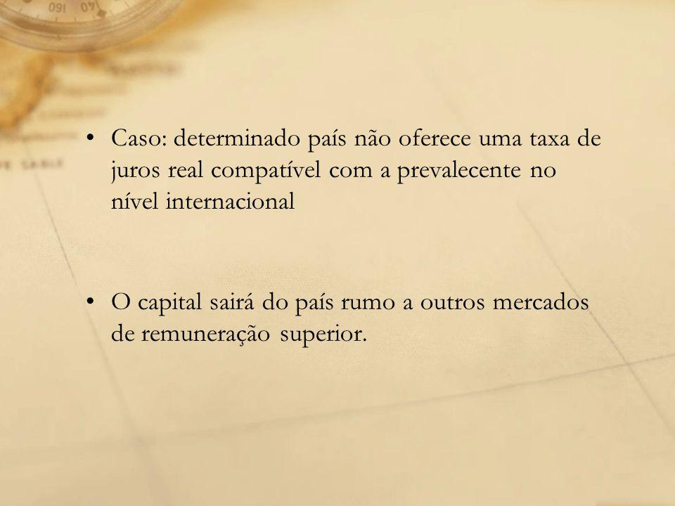 Caso: determinado país não oferece uma taxa de juros real compatível com a prevalecente no nível internacional O capital sairá do país rumo a outros m