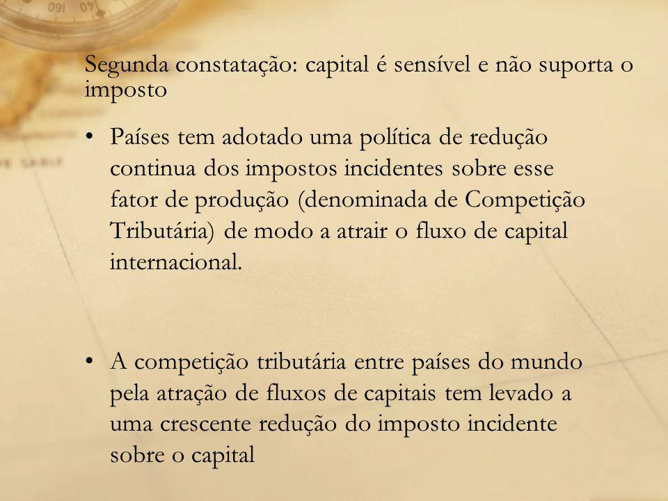 Segunda constatação: capital é sensível e não suporta o imposto Países tem adotado uma política de redução continua dos impostos incidentes sobre esse