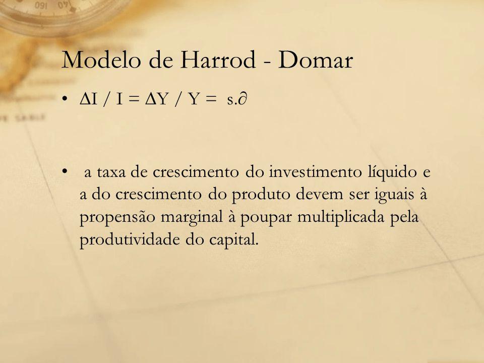 Modelo de Harrod - Domar ∆I / I = ∆Y / Y = s.∂ a taxa de crescimento do investimento líquido e a do crescimento do produto devem ser iguais à propensã