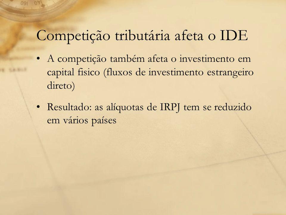 Competição tributária afeta o IDE A competição também afeta o investimento em capital fisico (fluxos de investimento estrangeiro direto) Resultado: as