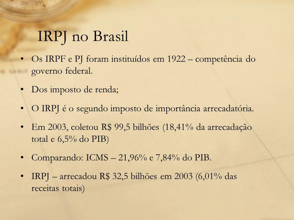 IRPJ no Brasil Os IRPF e PJ foram instituídos em 1922 – competência do governo federal. Dos imposto de renda; O IRPJ é o segundo imposto de importânci