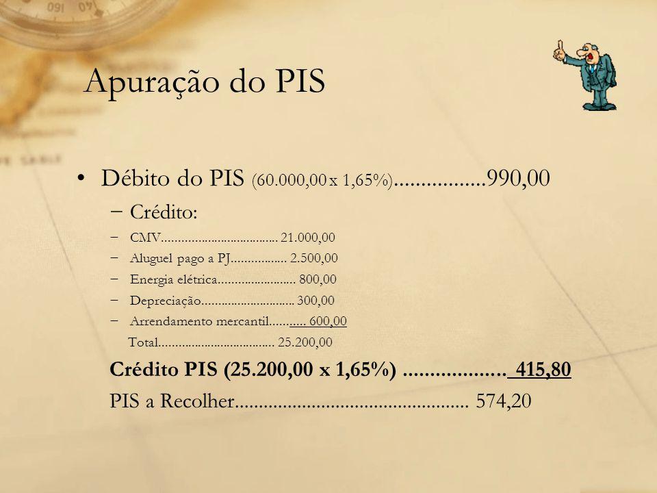 Apuração do PIS Débito do PIS (60.000,00 x 1,65%).................990,00 −Crédito: −CMV.................................... 21.000,00 −Aluguel pago a