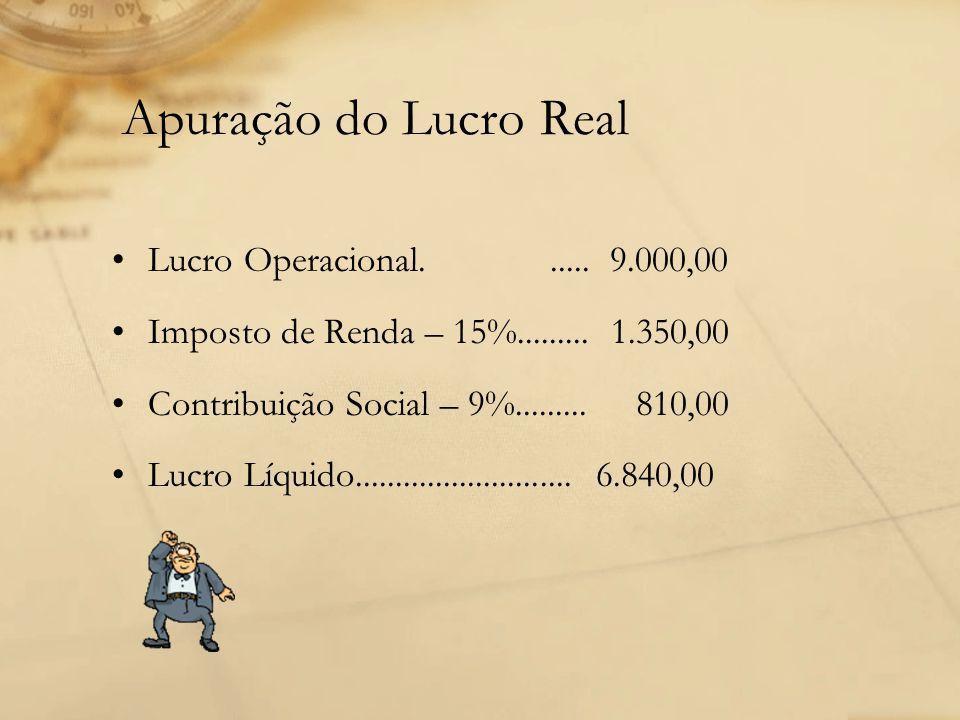 Apuração do Lucro Real Lucro Operacional...... 9.000,00 Imposto de Renda – 15%......... 1.350,00 Contribuição Social – 9%......... 810,00 Lucro Líquid