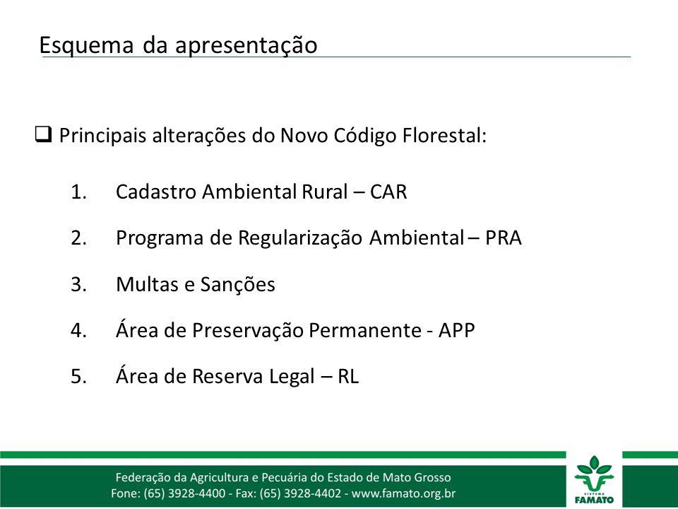 Esquema da apresentação 1.Cadastro Ambiental Rural – CAR 2.Programa de Regularização Ambiental – PRA 3.Multas e Sanções 4.Área de Preservação Permanen