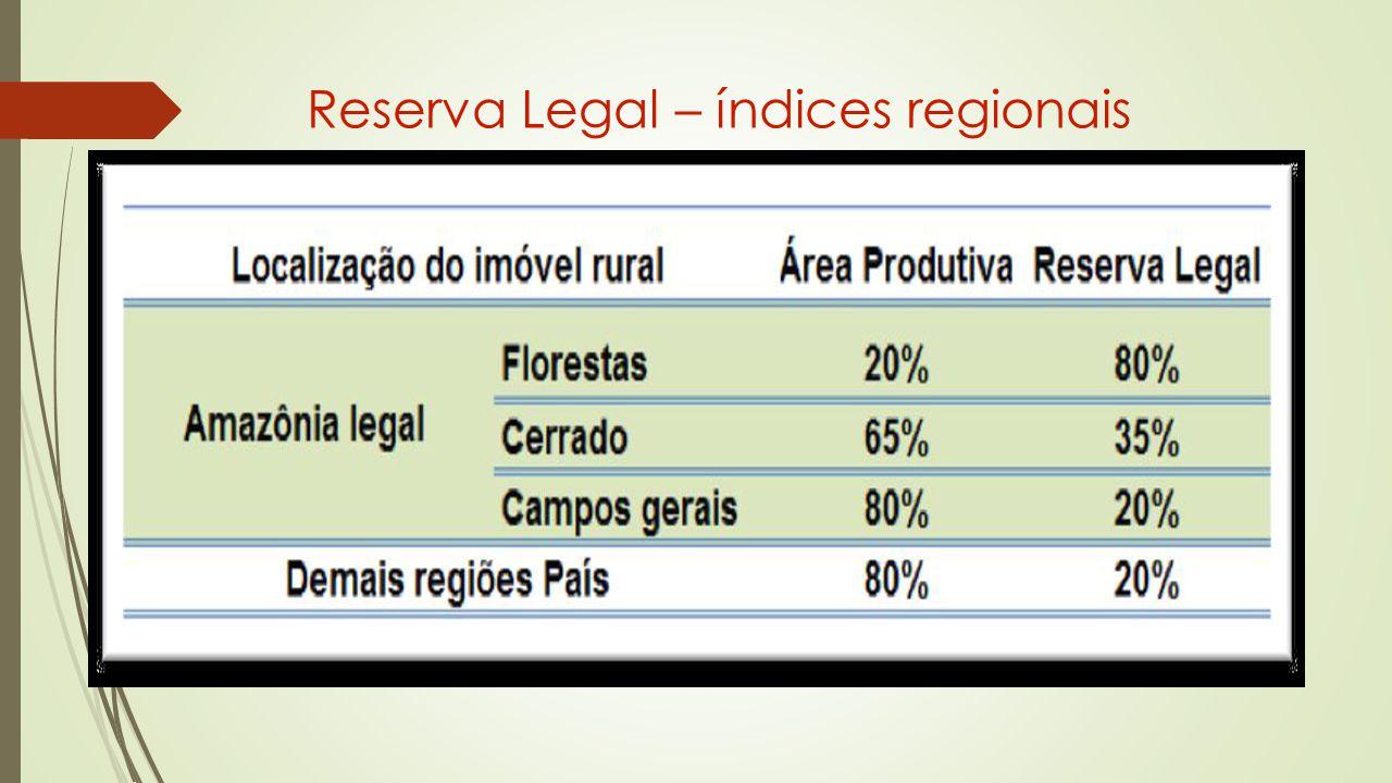 Reserva Legal – índices regionais