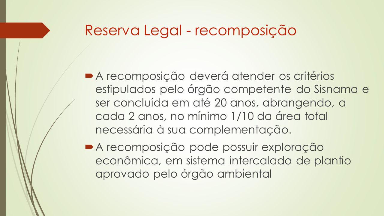 Reserva Legal - recomposição  A recomposição deverá atender os critérios estipulados pelo órgão competente do Sisnama e ser concluída em até 20 anos, abrangendo, a cada 2 anos, no mínimo 1/10 da área total necessária à sua complementação.