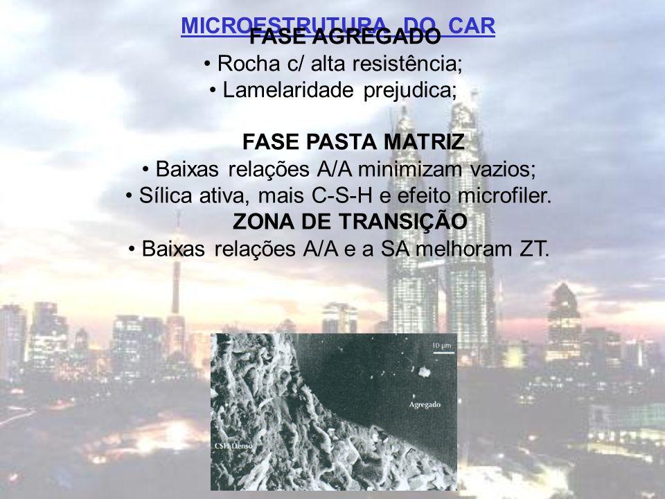 MICROESTRUTURA DO CAR FASE AGREGADO Rocha c/ alta resistência; Lamelaridade prejudica; FASE PASTA MATRIZ Baixas relações A/A minimizam vazios; Sílica