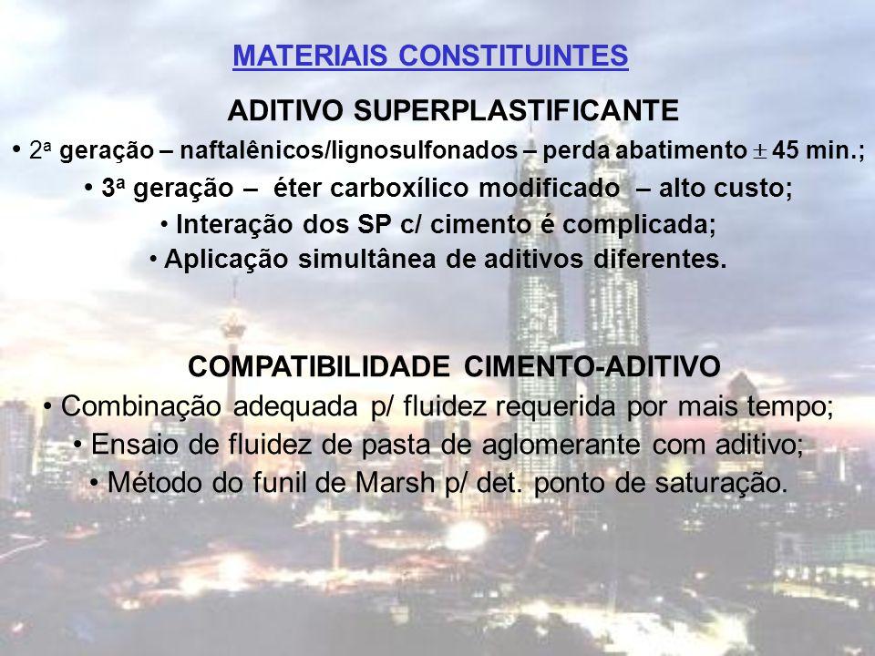 MATERIAIS CONSTITUINTES ADITIVO SUPERPLASTIFICANTE 2 a geração – naftalênicos/lignosulfonados – perda abatimento  45 min.; 3 a geração – éter carboxí