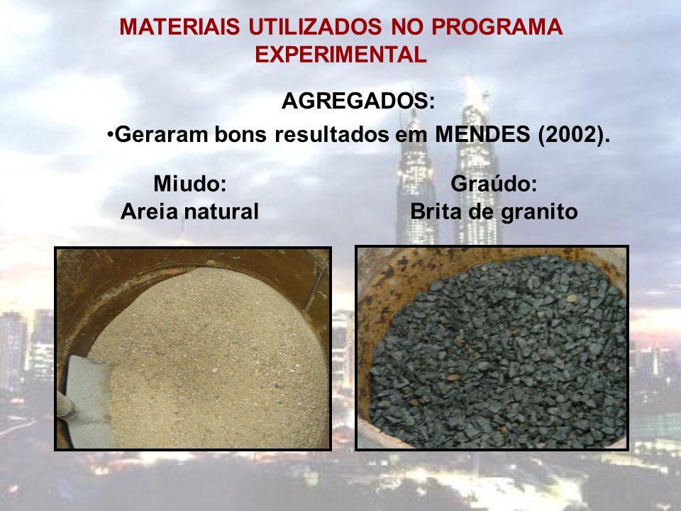 MATERIAIS UTILIZADOS NO PROGRAMA EXPERIMENTAL AGREGADOS: Geraram bons resultados em MENDES (2002). Miudo: Areia natural Graúdo: Brita de granito