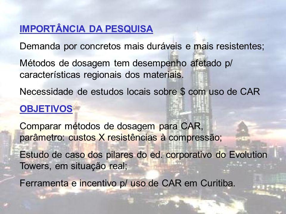 IMPORTÂNCIA DA PESQUISA Demanda por concretos mais duráveis e mais resistentes; Métodos de dosagem tem desempenho afetado p/ características regionais