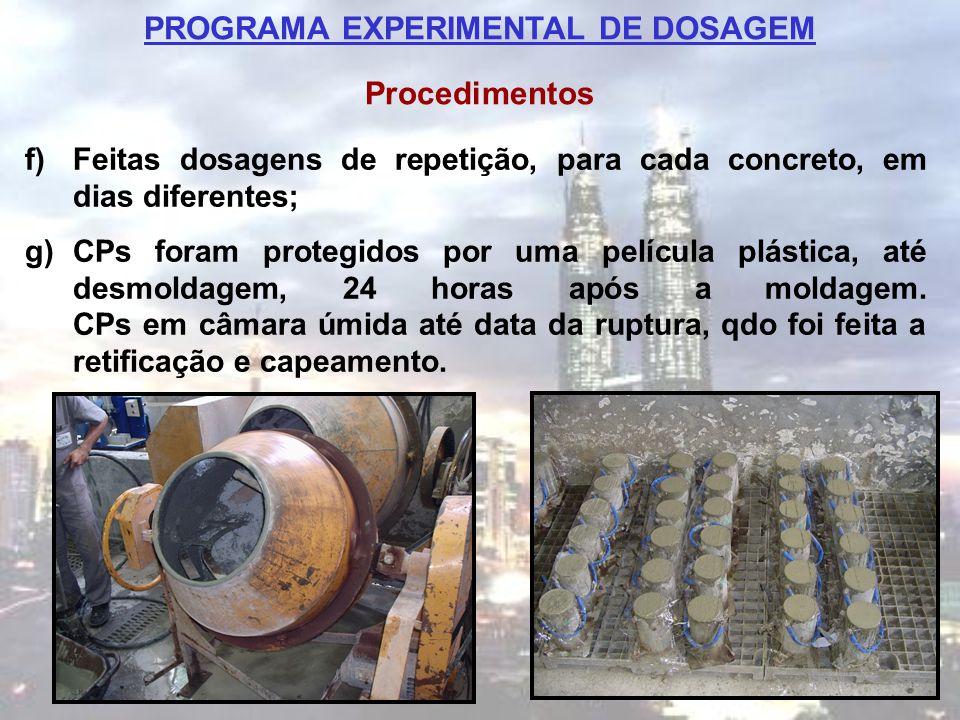 PROGRAMA EXPERIMENTAL DE DOSAGEM Procedimentos f)Feitas dosagens de repetição, para cada concreto, em dias diferentes; g)CPs foram protegidos por uma