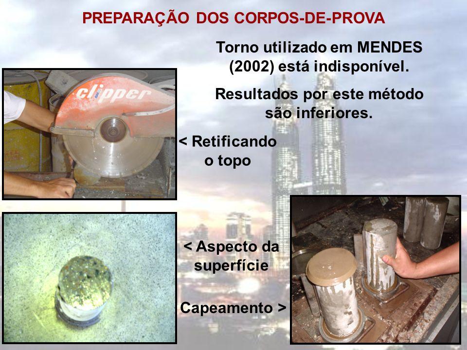 PREPARAÇÃO DOS CORPOS-DE-PROVA < Retificando o topo Capeamento > < Aspecto da superfície Torno utilizado em MENDES (2002) está indisponível. Resultado