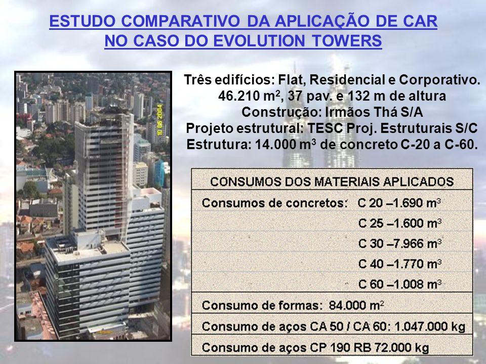 ESTUDO COMPARATIVO DA APLICAÇÃO DE CAR NO CASO DO EVOLUTION TOWERS Três edifícios: Flat, Residencial e Corporativo. 46.210 m 2, 37 pav. e 132 m de alt
