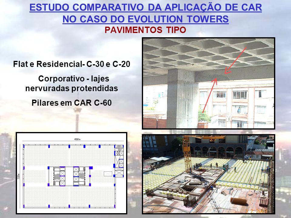 ESTUDO COMPARATIVO DA APLICAÇÃO DE CAR NO CASO DO EVOLUTION TOWERS PAVIMENTOS TIPO Flat e Residencial- C-30 e C-20 Corporativo - lajes nervuradas prot