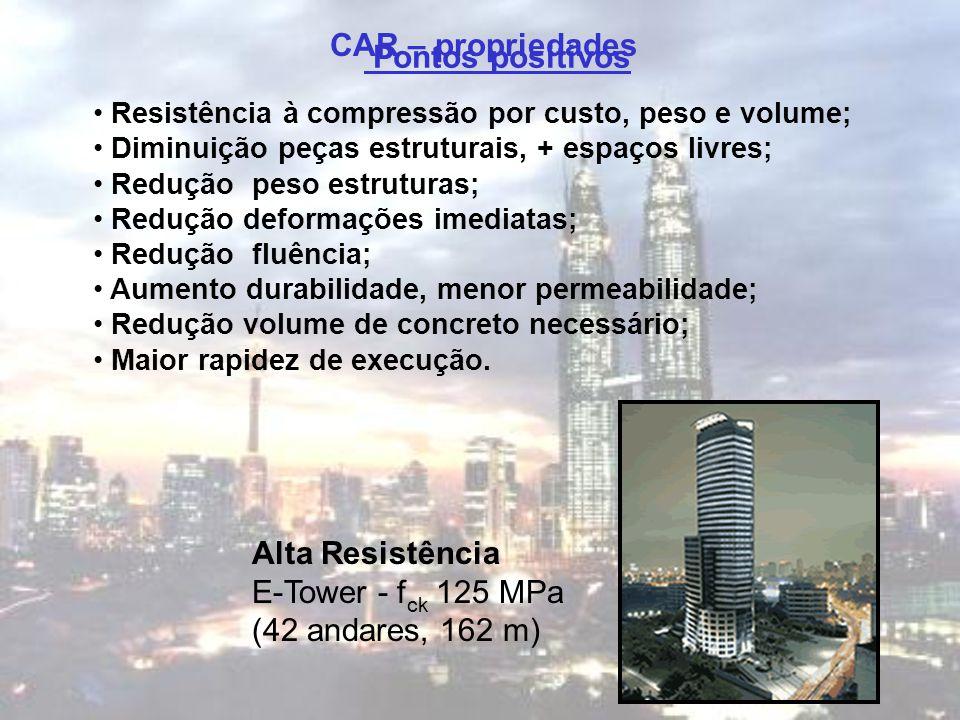 Pontos positivos Resistência à compressão por custo, peso e volume; Diminuição peças estruturais, + espaços livres; Redução peso estruturas; Redução d