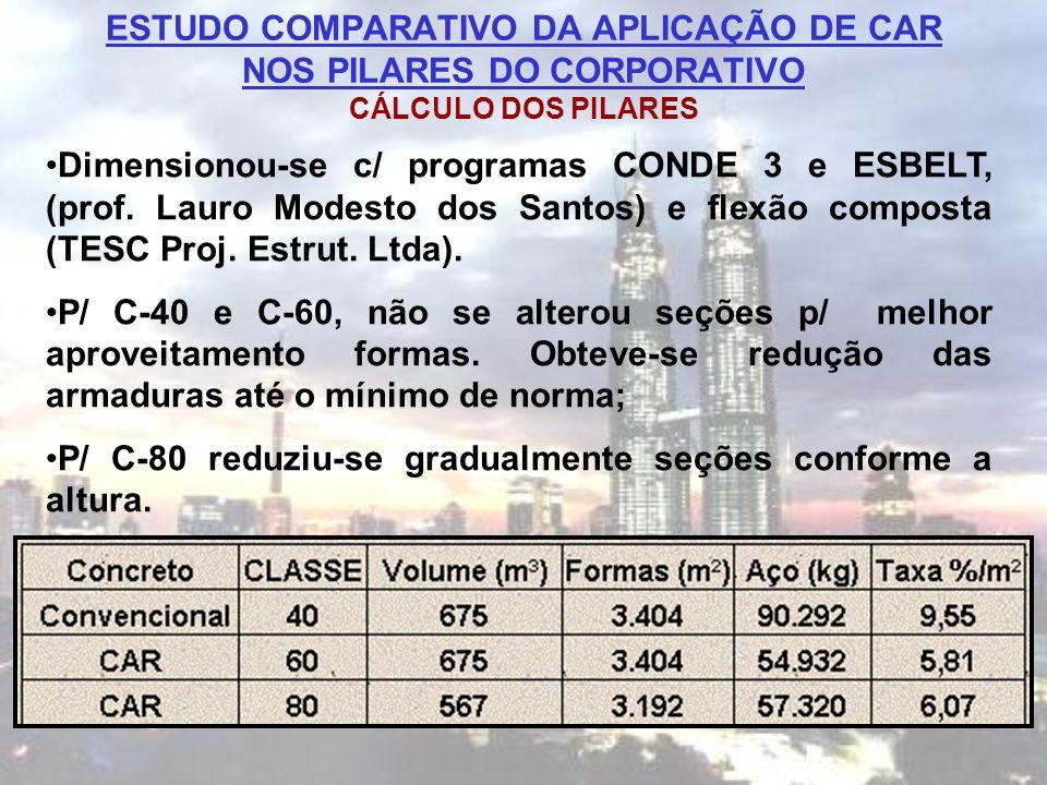 ESTUDO COMPARATIVO DA APLICAÇÃO DE CAR NOS PILARES DO CORPORATIVO CÁLCULO DOS PILARES Dimensionou-se c/ programas CONDE 3 e ESBELT, (prof. Lauro Modes