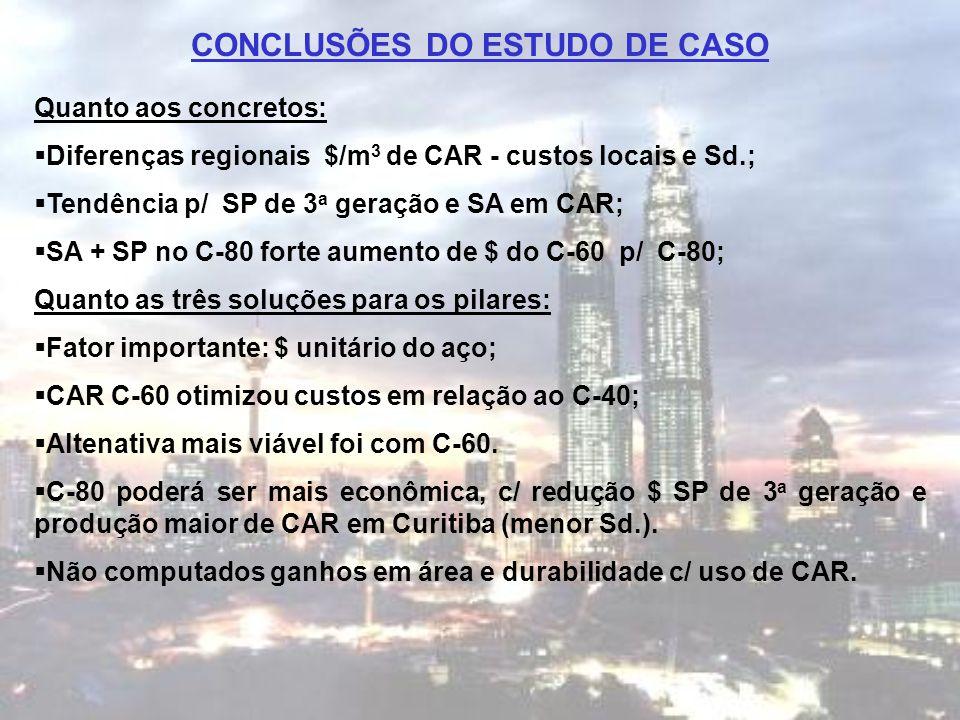CONCLUSÕES DO ESTUDO DE CASO Quanto aos concretos:  Diferenças regionais $/m 3 de CAR - custos locais e Sd.;  Tendência p/ SP de 3 a geração e SA em