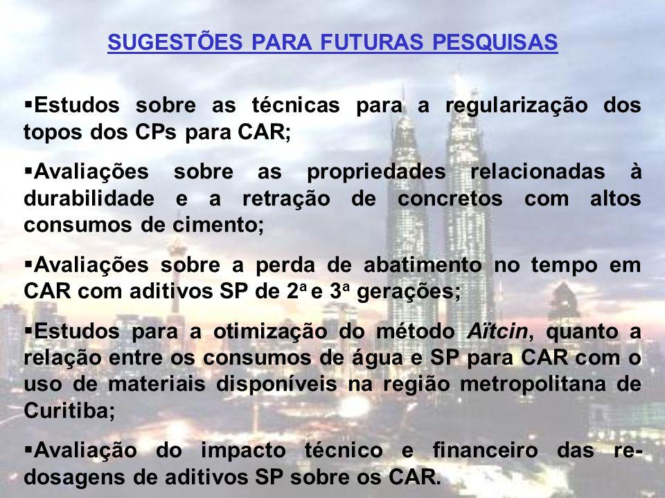 SUGESTÕES PARA FUTURAS PESQUISAS  Estudos sobre as técnicas para a regularização dos topos dos CPs para CAR;  Avaliações sobre as propriedades relac