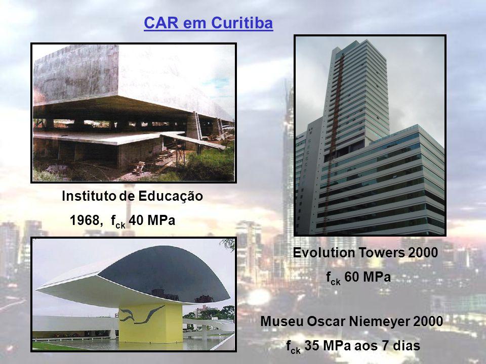 Instituto de Educação 1968, f ck 40 MPa CAR em Curitiba Museu Oscar Niemeyer 2000 f ck 35 MPa aos 7 dias Evolution Towers 2000 f ck 60 MPa