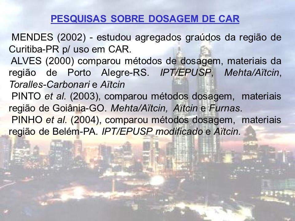PESQUISAS SOBRE DOSAGEM DE CAR MENDES (2002) - estudou agregados graúdos da região de Curitiba-PR p/ uso em CAR. ALVES (2000) comparou métodos de dosa