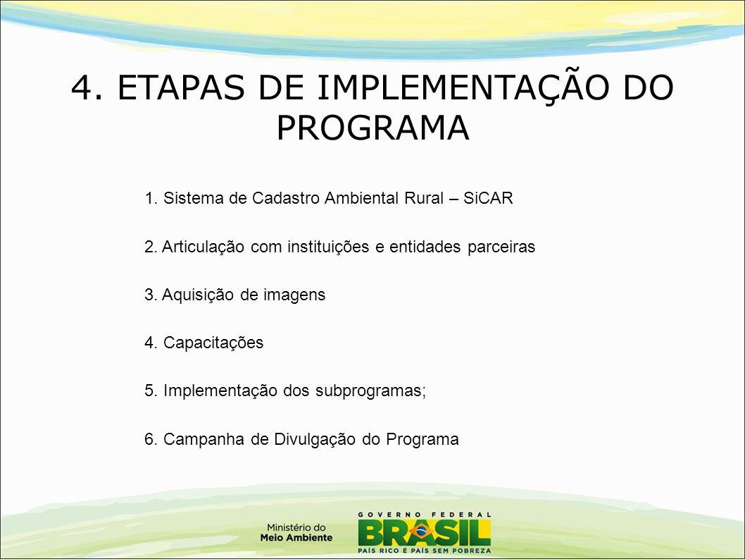 4. ETAPAS DE IMPLEMENTAÇÃO DO PROGRAMA 1. Sistema de Cadastro Ambiental Rural – SiCAR 2. Articulação com instituições e entidades parceiras 3. Aquisiç