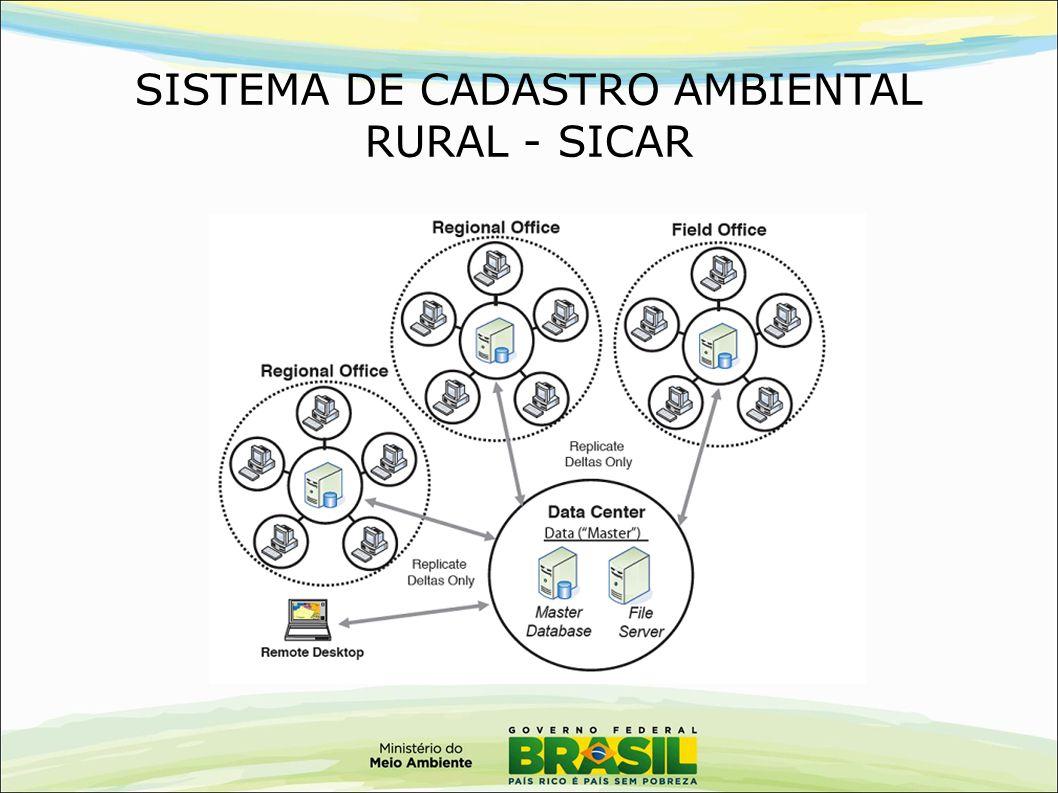 SISTEMA DE CADASTRO AMBIENTAL RURAL - SICAR