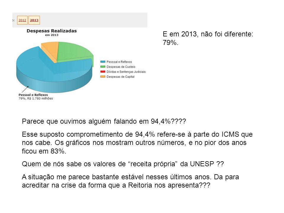 E em 2013, não foi diferente: 79%. Parece que ouvimos alguém falando em 94,4% .