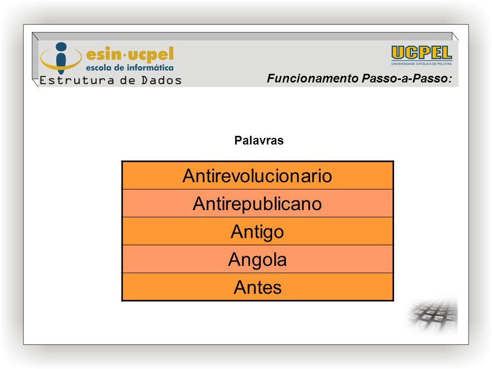Funcionamento Passo-a-Passo: Antirevolucionario Antirepublicano Antigo Angola Antes Palavras