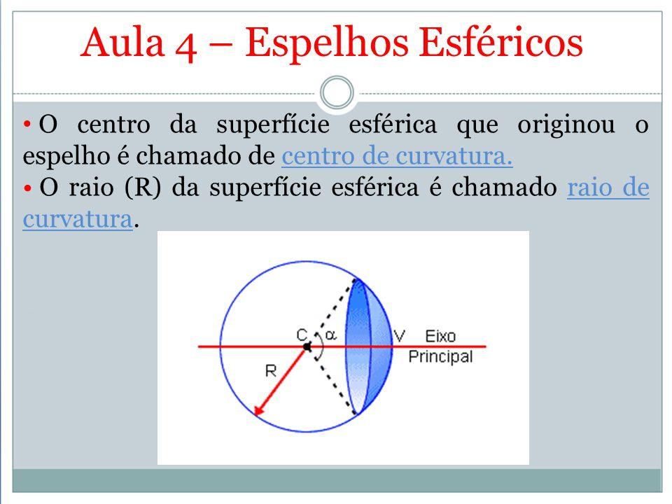 Aula 4 – Espelhos Esféricos O centro da superfície esférica que originou o espelho é chamado de centro de curvatura. O raio (R) da superfície esférica