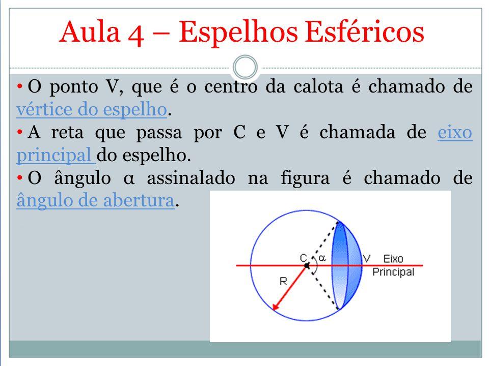 Aula 4 – Espelhos Esféricos O ponto V, que é o centro da calota é chamado de vértice do espelho. A reta que passa por C e V é chamada de eixo principa