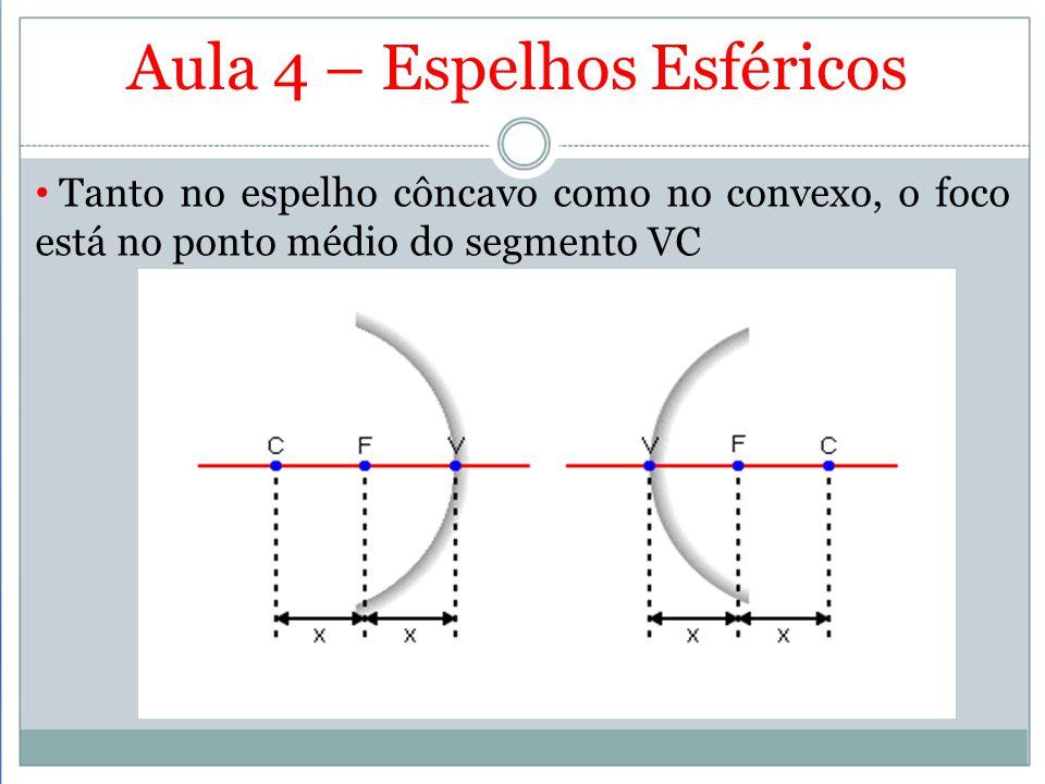 Aula 4 –Propriedades Quando um raio de luz incide num espelho esférico de modo que sua reta suporte passe pelo centro de curvatura,o raio refletido está sobre o raio incidente.