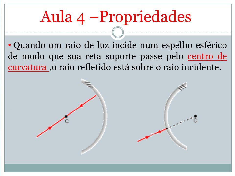 Aula 4 –Propriedades Quando um raio de luz incide num espelho esférico de modo que sua reta suporte passe pelo centro de curvatura,o raio refletido es