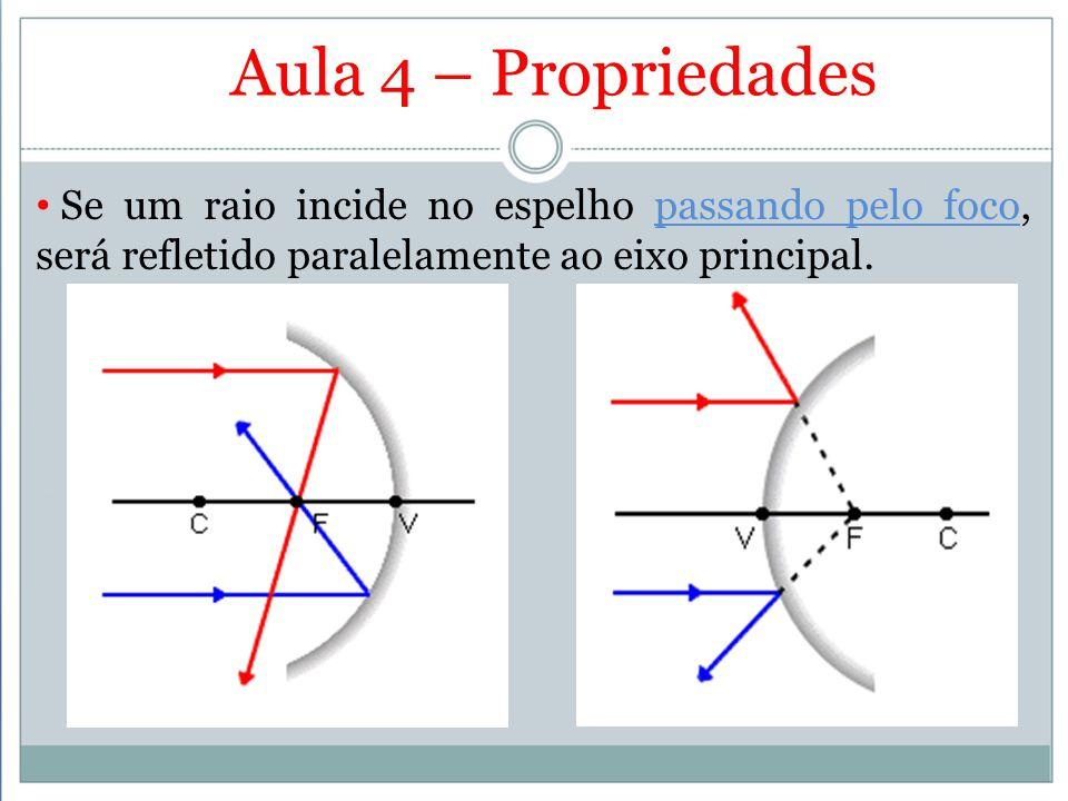Aula 4 – Propriedades Se um raio incide no espelho passando pelo foco, será refletido paralelamente ao eixo principal.