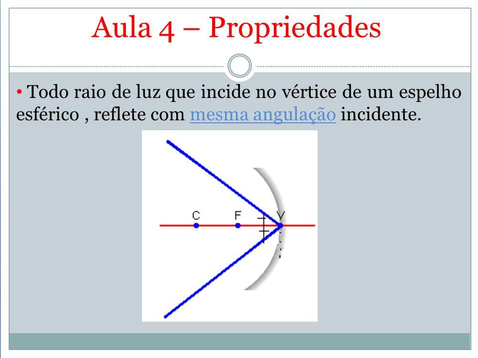 Aula 4 – Propriedades Todo raio de luz que incide no vértice de um espelho esférico, reflete com mesma angulação incidente.
