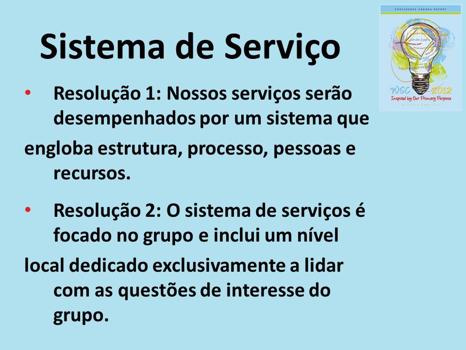 Sistema de Serviço Resolução 1: Nossos serviços serão desempenhados por um sistema que engloba estrutura, processo, pessoas e recursos. Resolução 2: O
