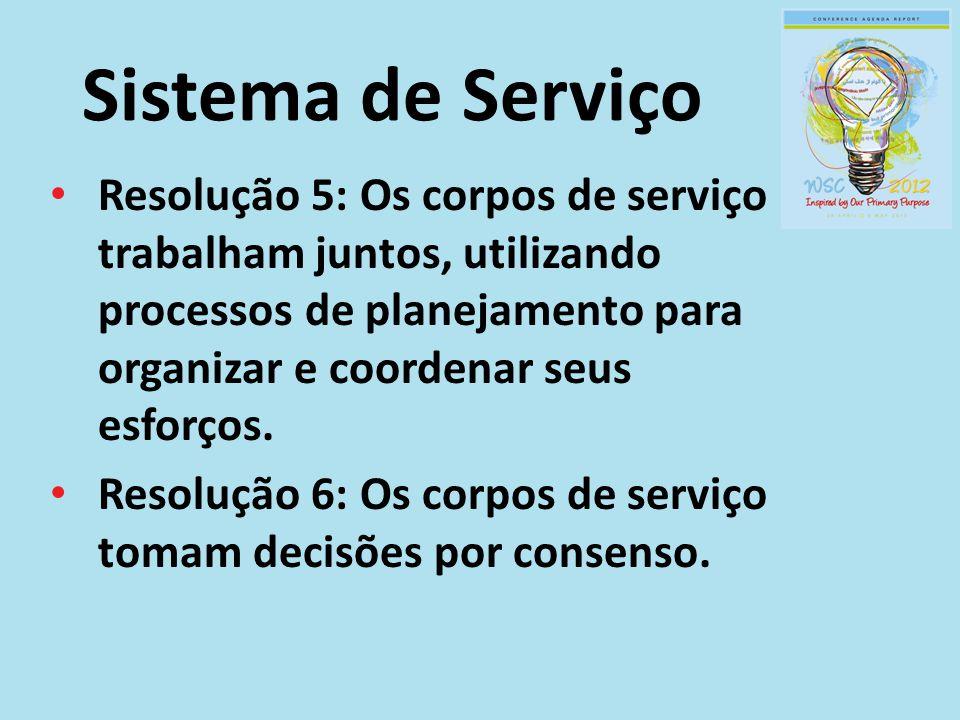 Sistema de Serviço Resolução 5: Os corpos de serviço trabalham juntos, utilizando processos de planejamento para organizar e coordenar seus esforços.
