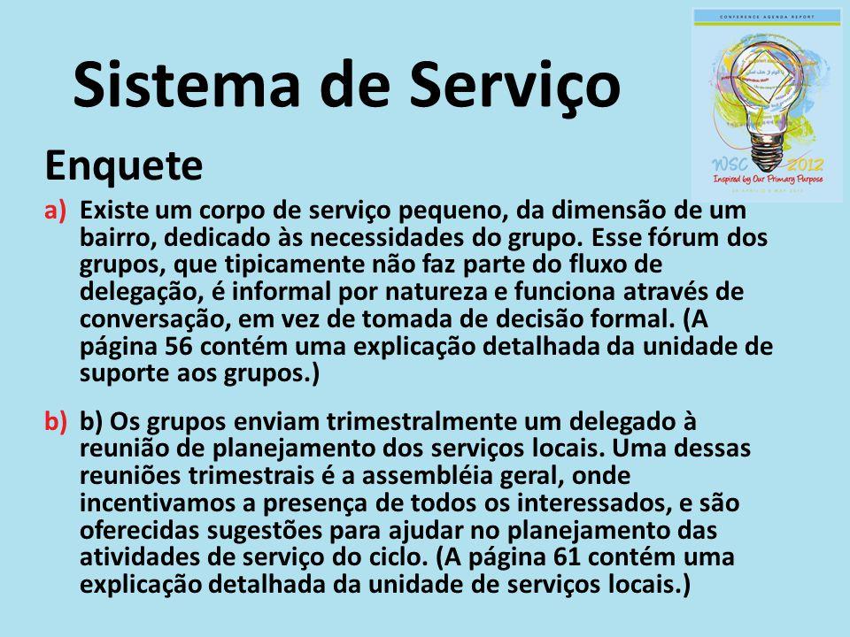 Sistema de Serviço Enquete a)Existe um corpo de serviço pequeno, da dimensão de um bairro, dedicado às necessidades do grupo. Esse fórum dos grupos, q
