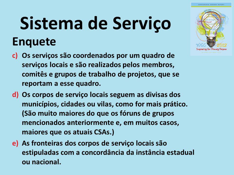 Enquete c)Os serviços são coordenados por um quadro de serviços locais e são realizados pelos membros, comitês e grupos de trabalho de projetos, que s