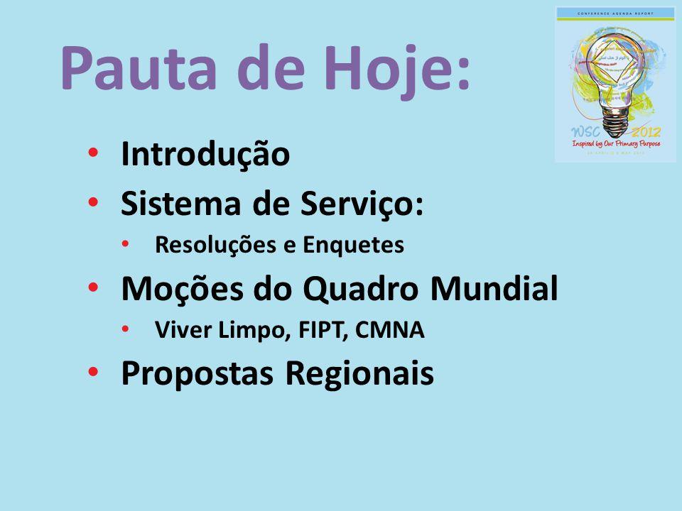 Pauta de Hoje: Introdução Sistema de Serviço: Resoluções e Enquetes Moções do Quadro Mundial Viver Limpo, FIPT, CMNA Propostas Regionais