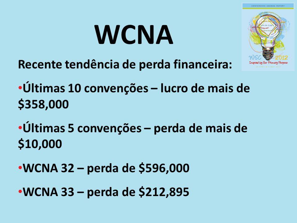 WCNA Recente tendência de perda financeira: Últimas 10 convenções – lucro de mais de $358,000 Últimas 5 convenções – perda de mais de $10,000 WCNA 32