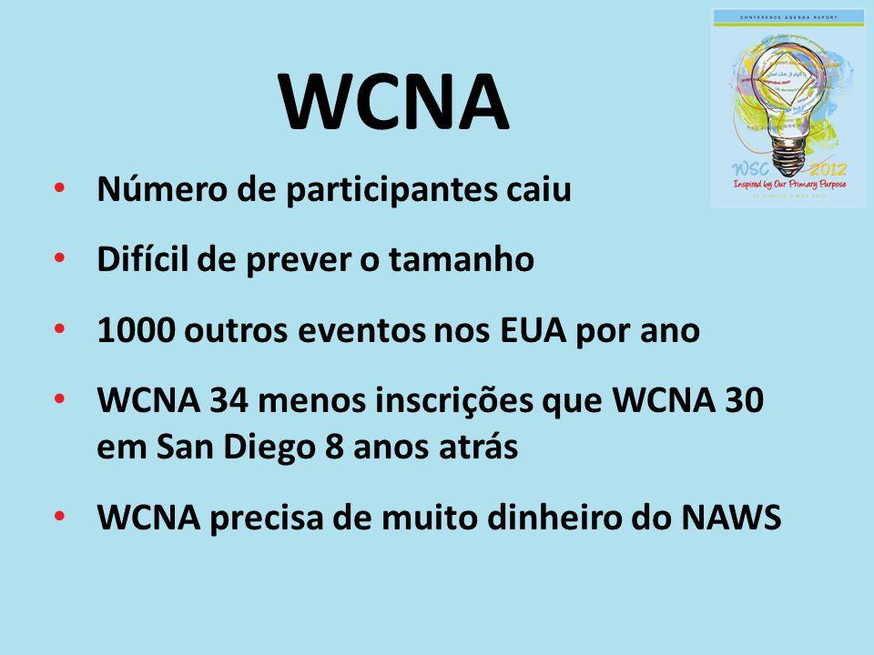 WCNA Número de participantes caiu Difícil de prever o tamanho 1000 outros eventos nos EUA por ano WCNA 34 menos inscrições que WCNA 30 em San Diego 8