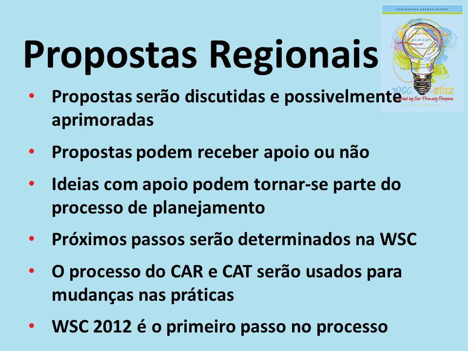 Propostas Regionais Propostas serão discutidas e possivelmente aprimoradas Propostas podem receber apoio ou não Ideias com apoio podem tornar-se parte