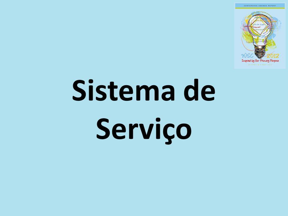 Sistema de Serviço