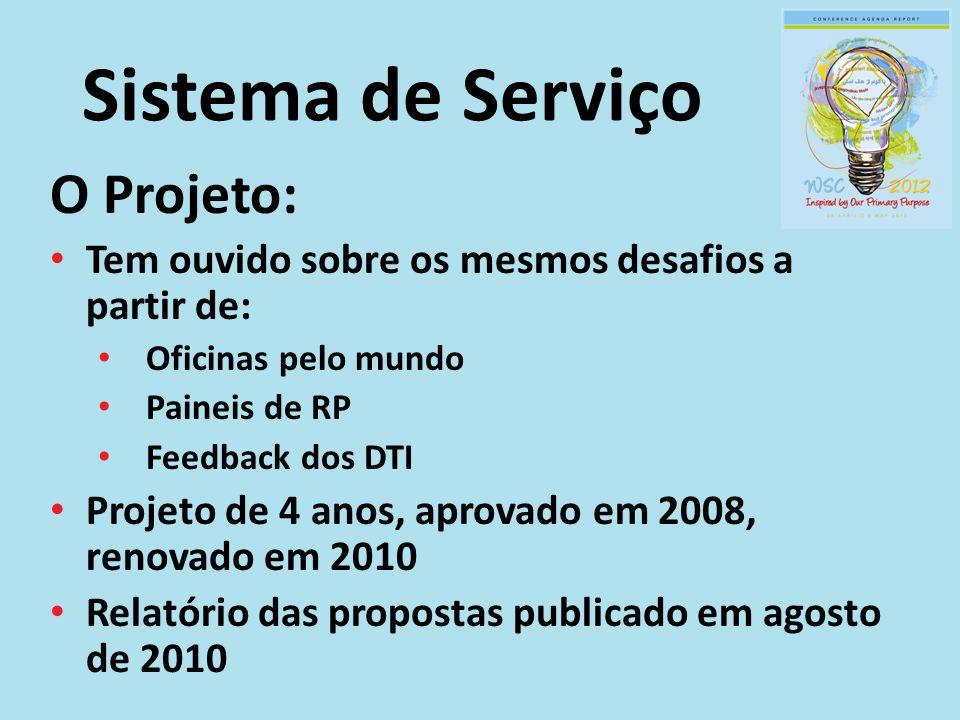 Sistema de serviço Conteúdo deste CAR: 3º relatório das propostas – provido como apoio.